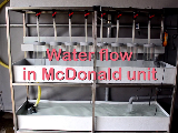 Water flow in McDonald unit